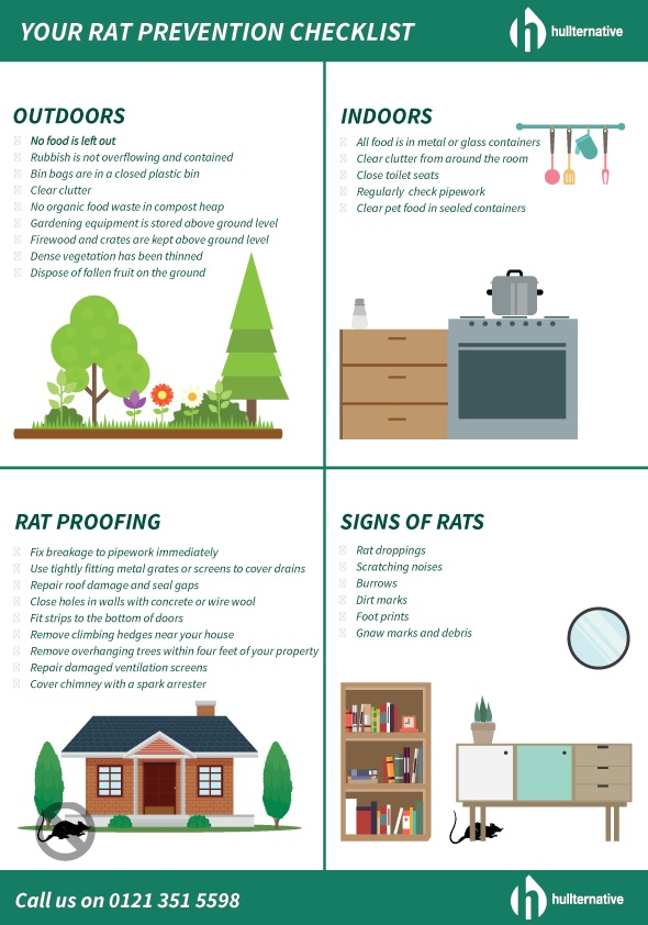 winter pest control rat prevention checklist