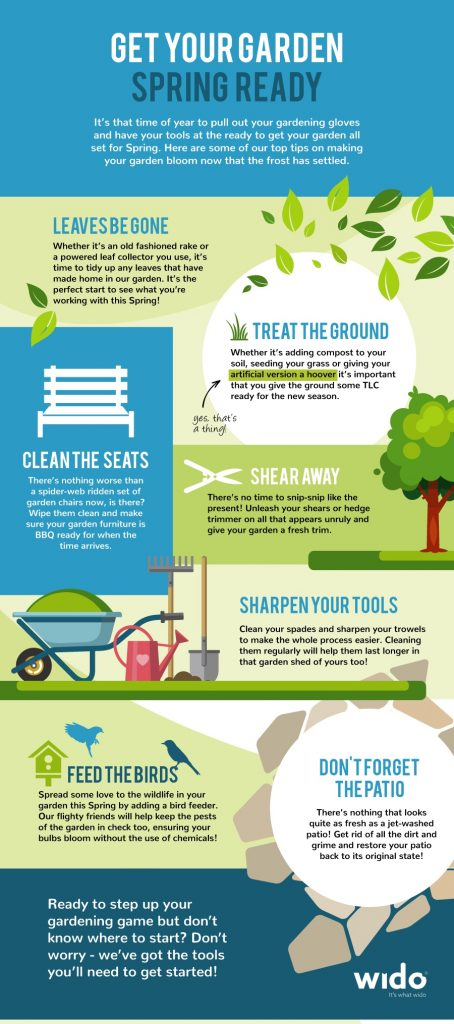 wido get your garden ready for spring infographic