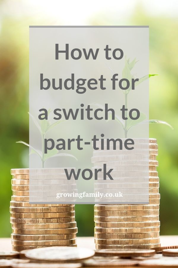If you'd like to know how to budget effectively when moving to part-time work, these three tips are a great place to start.
